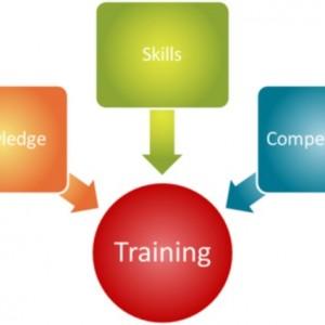 Piano di formazione del personale