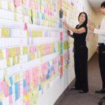 innovazione e sixsigma