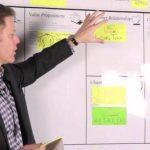 Come creare un modello di business vincente