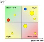 indicatori di valutazione progetti