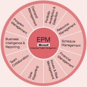 Fig_1_EPM_2010