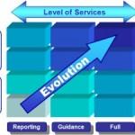 PMO: funzioni e competenze