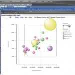 Planview Enterprise Portfolio Management