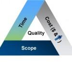 Vincoli di progetto: il triangolo del triplice vincolo