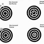 Precisione e accuratezza delle misure