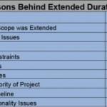Gestione dei ritardi di progetto