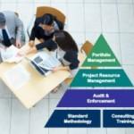 Un modello di PMO