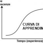 Curva di apprendimento nel project management
