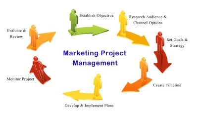 project management nel marketing