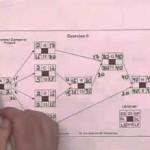 Metodo del percorso critico (CPM)