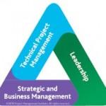 Il Triangolo del Talento