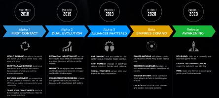 roadmap di prodotto