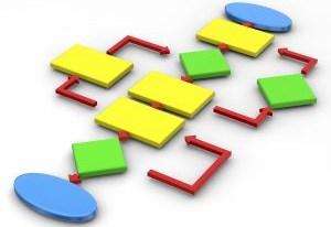 collegamenti tra attività