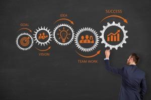 impatto strategico di un progetto