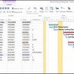 Stime preliminari e di dettaglio con Microsoft Project