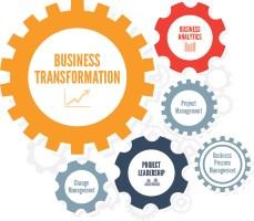 processi di innovazione