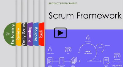 video scrum framework