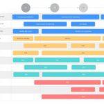 Roadmap di progetto e di prodotto