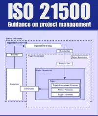 iso 21500 guidance