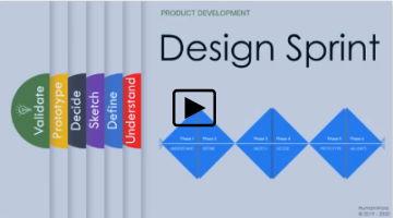 video design sprint