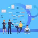 Benefici dello sviluppo agile del software