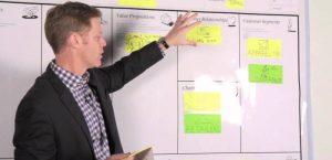 creare modello di business