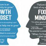 La mentalità Agile